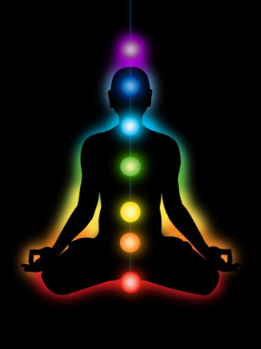 Image result for meditation chakras